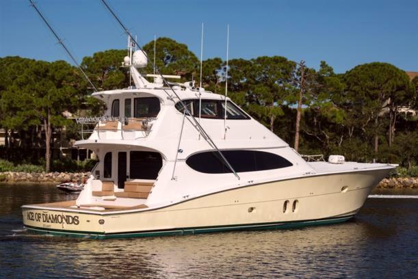 Buy Fishing Boats in Allen